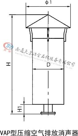 主要用于降低空气压缩机放散空气时产生的动力性噪声